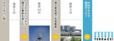 記念日コース(5時間)