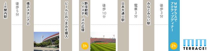 スポーツ観戦コース(6時間)