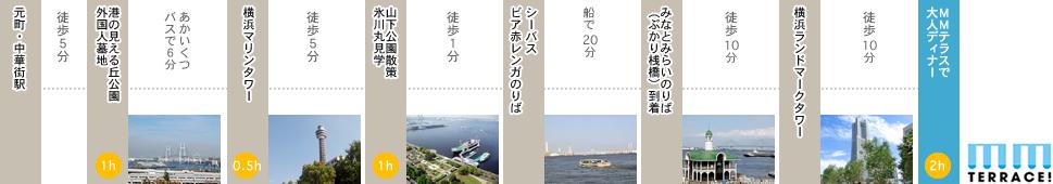 山手&海コース(6時間)