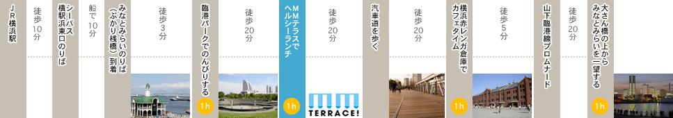 横浜の海を感じるコース(6時間)